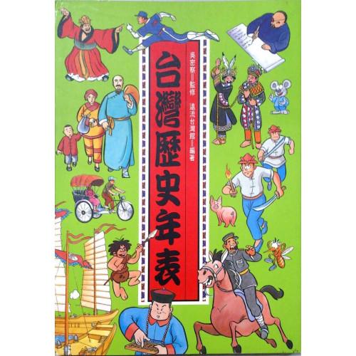 台灣歷史年表
